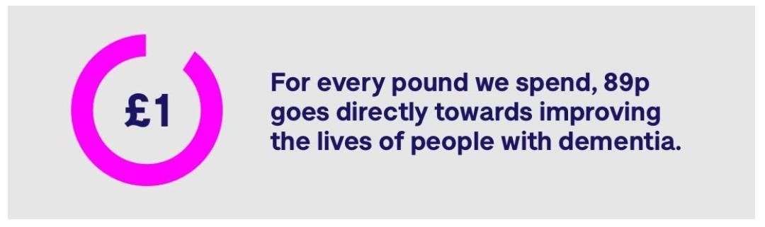 The Alzheimer's Society donation widget