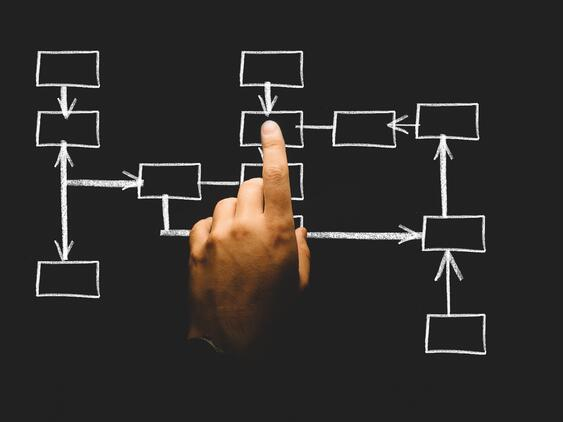 Information architecture hierachy diagram